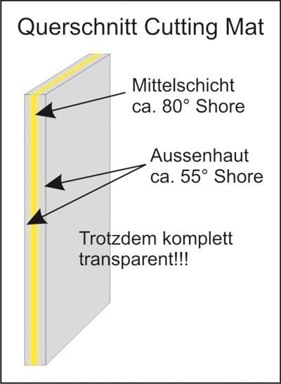 Yellotools CuttingMat Crystal 1,0 m Breite
