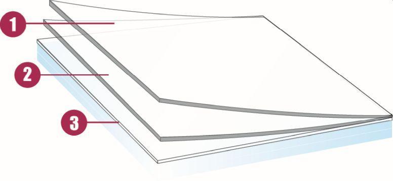 Solar-Screen-Milchglasfolie-Aufbau