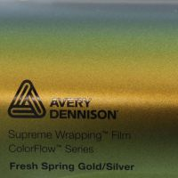 Avery Dennison ColorFlow Autofolie Farbfächer